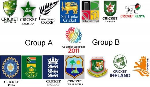 Cricket World Cup Logo 2011. Icc World Cup 2011 Logo Pdf