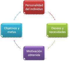 comportamiento local: