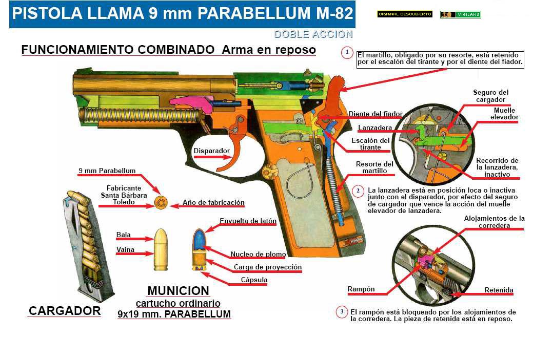 Despiece armas llama m82 9mm vigilans antis - Asegurar coche un mes ...