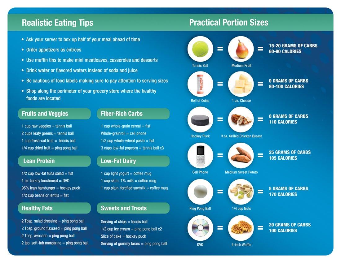 australian dietary guidelines dairy for children