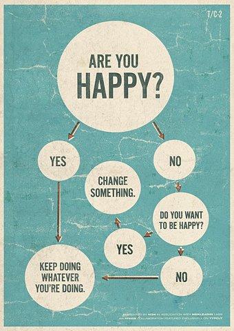 [Happy+Poster]