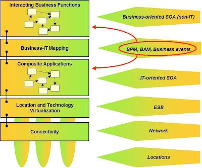 buy Fundamentals of WiMAX:
