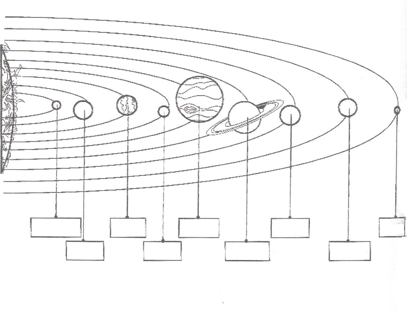 3º Manuel de Falla: El sistema solar