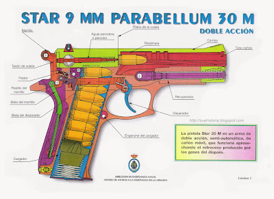 Fuerzas armadas españolas - Página 3 004+Secci%C3%B3n+Star+30+M