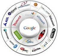 Submit to Popular Search Engines