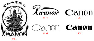 Canon - Evolution of Logos & Brand