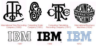IBM - Evolution of Logos & Brand