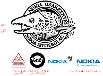 Nokia - Evolution of Logos & Brand