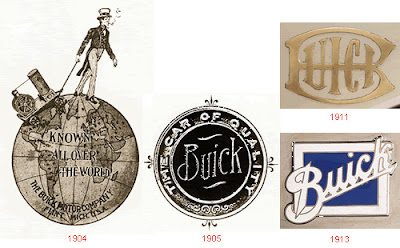 Buick - Evolution of Logos & Brand