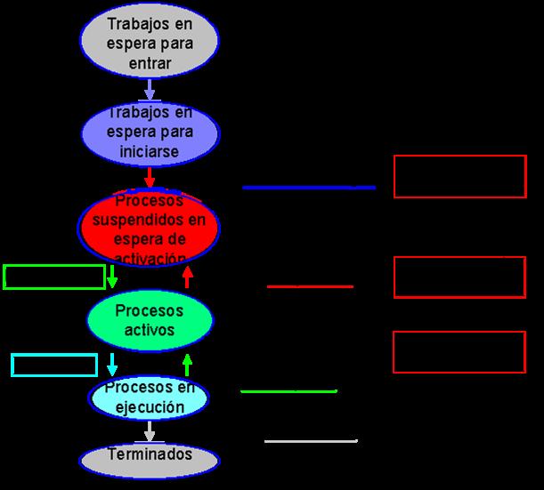 2.5 Niveles, objetivos y criterios de planificación - Materia ...