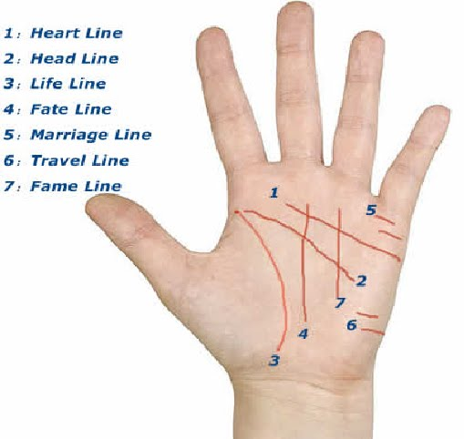 how to get rid of lines on your palms