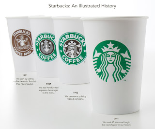 Starbucks Unveiled New Logo