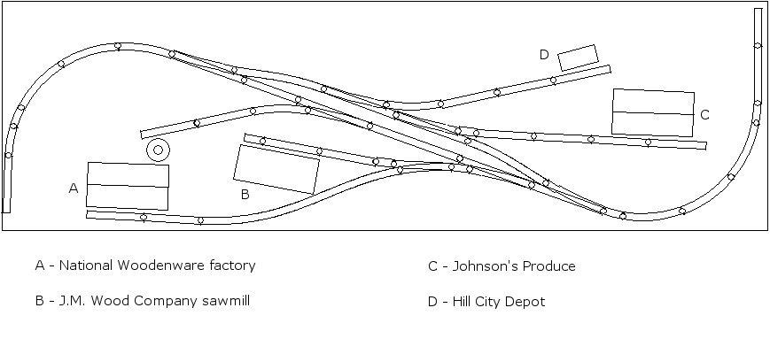 dm u0026ir hill city sub  the track plan  major industries