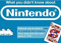 Tout ce que vous ignorez sur Nintendo