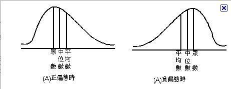 %E6%AD%A3%E3%80%81%E8%B2%A0%E5%81%8F%E6%