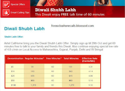 airtel free talktime to India