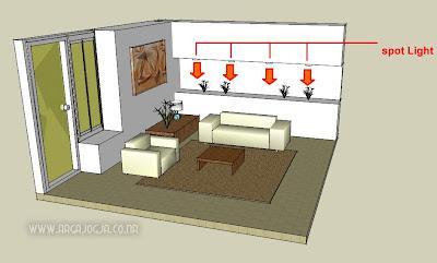 Dekorasi Dinding Interior Ruang Tamu Minimalist Dengan Spot Light