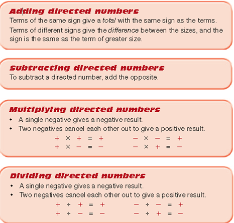 during Maths class we were looking at multiplying directed numbers ...