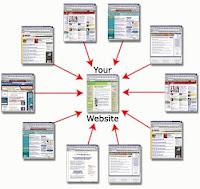 links naturales,linkbuilding,posionamiento en buscadores,seo