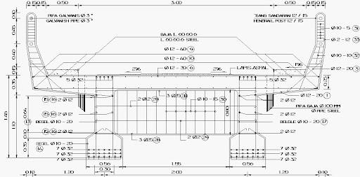 Download Gratis Program Jembatan Beton Tipe Balok T dan Gelagarnya T-Beam Girder