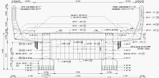 Gratis Program Jembatan Beton Tipe Balok T dan Gelagarnya T-Beam Girder