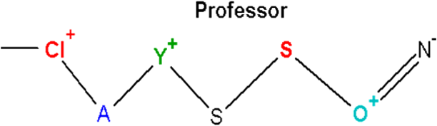 Professor Claysson