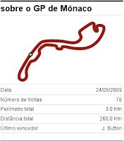 Sobre o GP de Monte Carlo – Mônaco