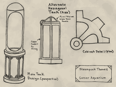 Sketched plans for Steampunk Corner Aquarium