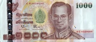 Nama Mata Uang Negara Thailand