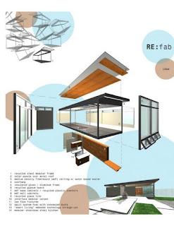 Proyect arq arquitectura prefabricada for Arquitectura prefabricada