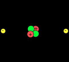 Átomo de helio