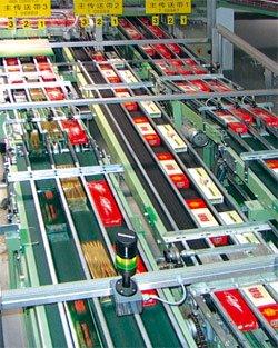 Logistica en la Producción