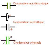 Premiere sti 1 s ance n 19 - Fonctionnement d un condensateur ...