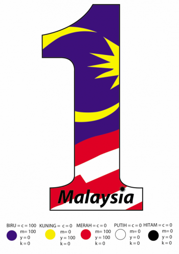 My World In Space T: Apakah Maksud 1 Malaysia?
