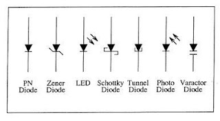 Preher-Tech Blog: Diode Types and Their Uses