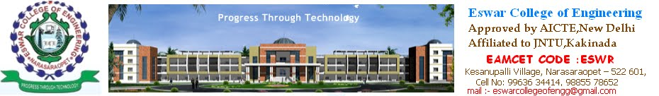Eswar College of Engineering Blog