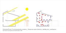 Control Solar en climas fríos