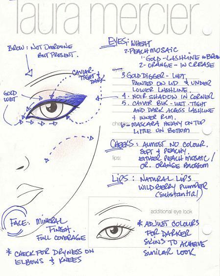 Coisa Bianca Face Charts Look Inspirado