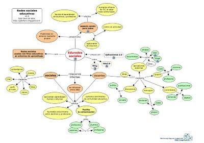 elaborar plan investigacion cientifica campo liderazgo politico: