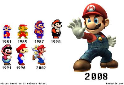 cronologia Mario Bros