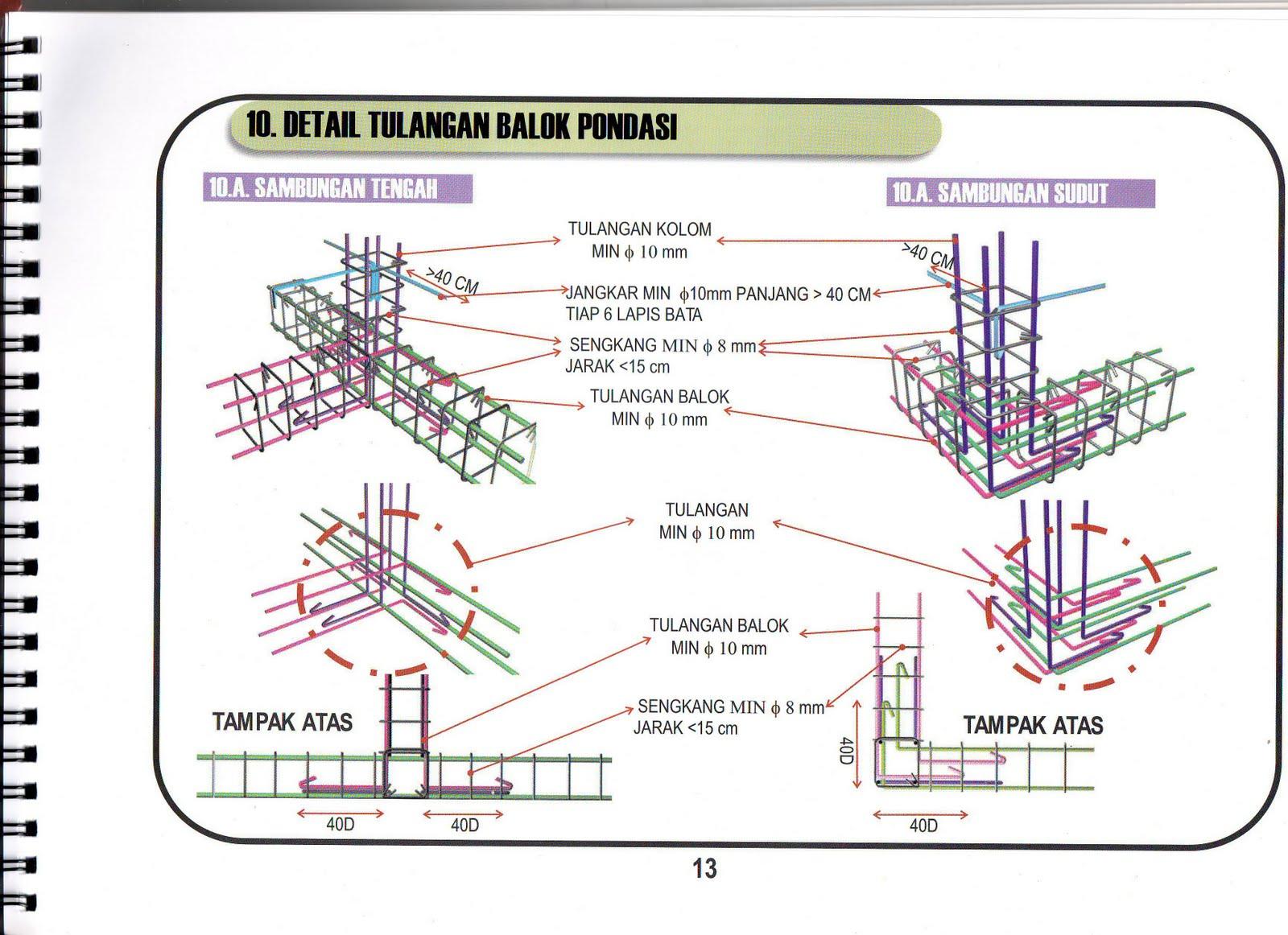 Desain Rumah Walet Hemat