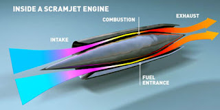 V2500 Engine High Pressure Turbine furthermore Fuel furthermore Ch10 3 also Jt8d Jet Engine Diagram in addition Leap X Engine Orders. on turbofan engine schematic
