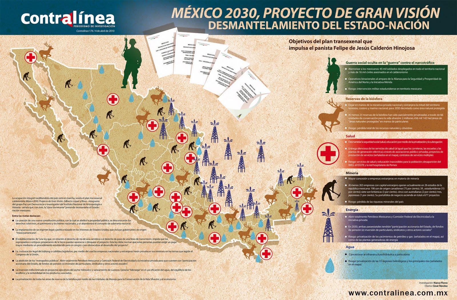 Mapa De Mexico Y Sus Recursos Naturales