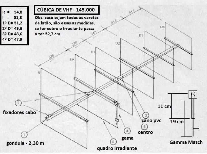ANTENA CUBICA DE 6 ELEMENTOS - VHF