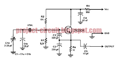 free project circuit diagram colpitts crystal oscillator circuita large value capacitive divider is used between gate, source, and ground, and a small series capacitor is placed in the crystal circuit