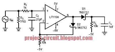 free project circuit diagram fast pulse detector circuitthis circuit should be used to detect at least 100 ns wide pulse to ensure an error free performance this circuit is based on lt1190 for the operation
