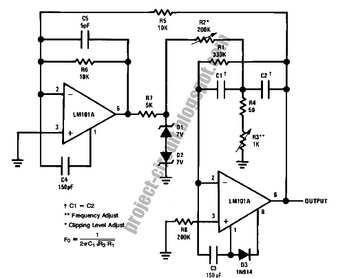 electronics technology  low distortion sine wave