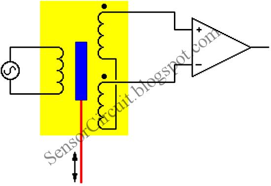 Sensor Schematic: Inductive Displacement Sensor Circuit