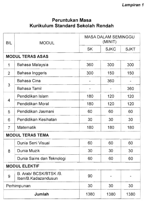 473 x 647 · 97 kB · jpeg, Panitia Pendidikan Islam SK Padang Besar