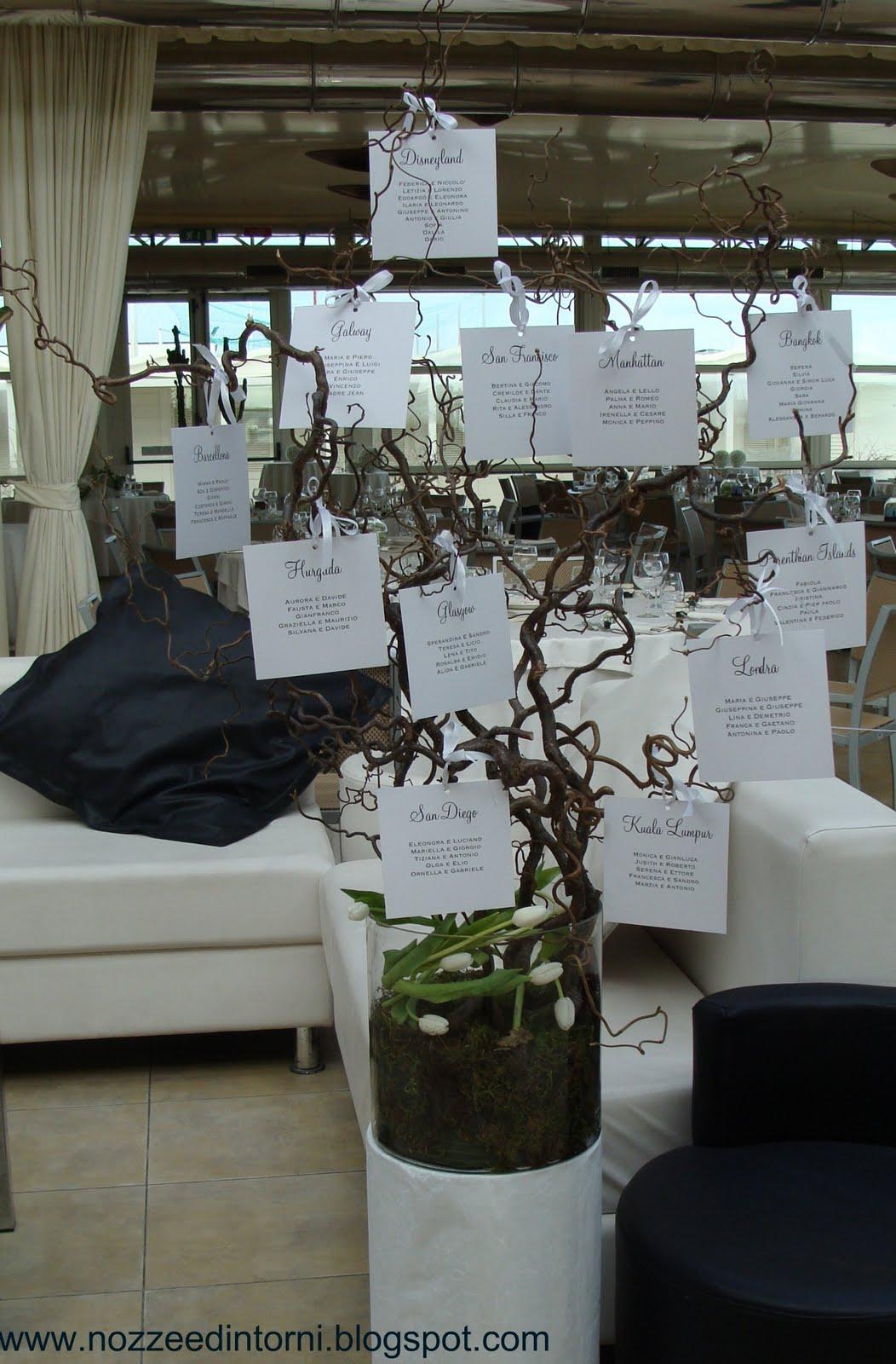 Molto Tableau de mariage ad albero - Pagina 2 - Organizzazione  VJ77